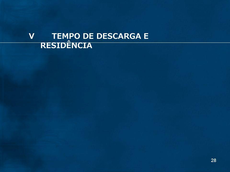 28 VTEMPO DE DESCARGA E RESIDÊNCIA