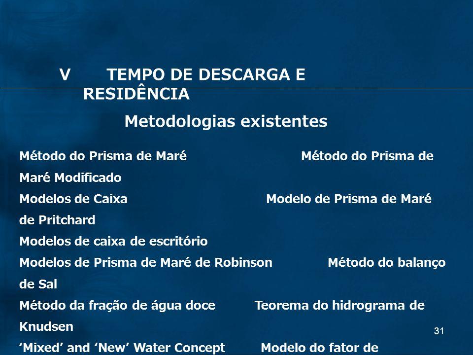 31 Metodologias existentes Método do Prisma de Maré Método do Prisma de Maré Modificado Modelos de Caixa Modelo de Prisma de Maré de Pritchard Modelos