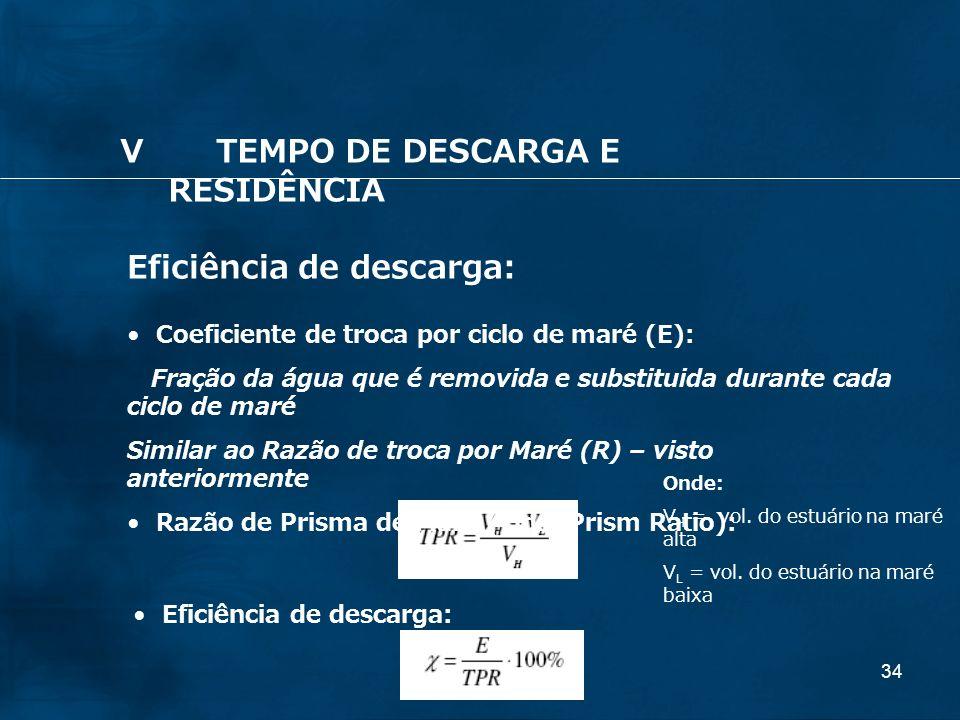 34 Eficiência de descarga: Coeficiente de troca por ciclo de maré (E): Fração da água que é removida e substituida durante cada ciclo de maré Similar