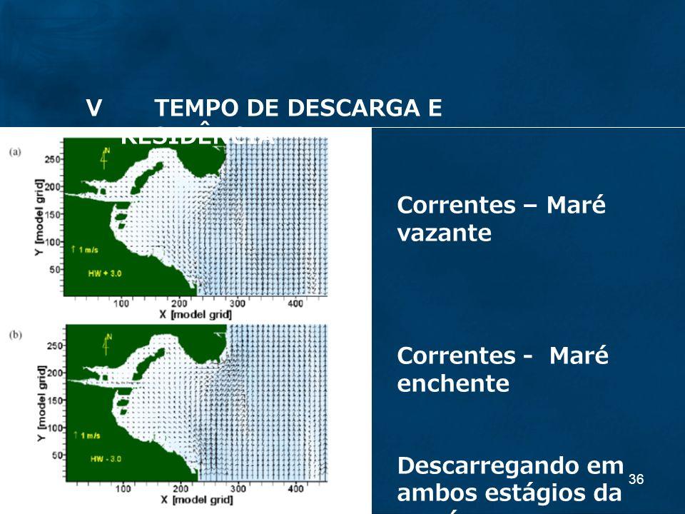 36 Correntes – Maré vazante Correntes - Maré enchente Descarregando em ambos estágios da maré VTEMPO DE DESCARGA E RESIDÊNCIA