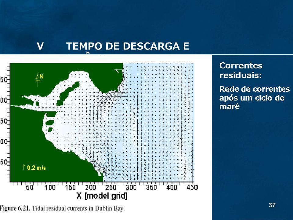 37 Correntes residuais: Rede de correntes após um ciclo de maré VTEMPO DE DESCARGA E RESIDÊNCIA