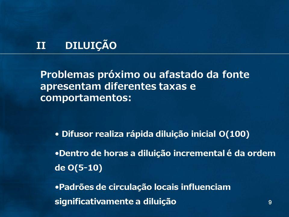 9 Problemas próximo ou afastado da fonte apresentam diferentes taxas e comportamentos: Difusor realiza rápida diluição inicial O(100) Dentro de horas
