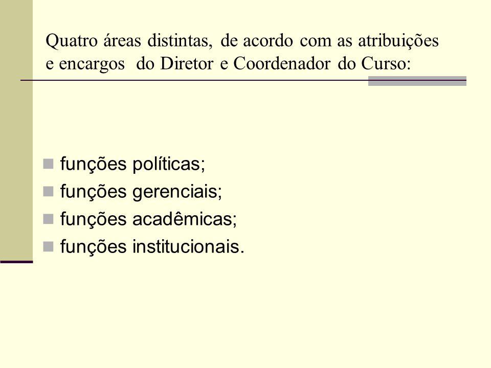 Quatro áreas distintas, de acordo com as atribuições e encargos do Diretor e Coordenador do Curso: funções políticas; funções gerenciais; funções acad