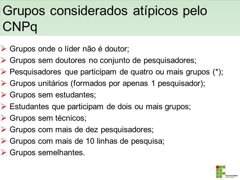 Grupos considerados atípicos pelo CNPq Grupos onde o líder não é doutor; Grupos sem doutores no conjunto de pesquisadores; Pesquisadores que participa