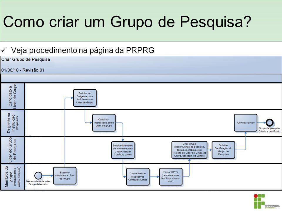 Como criar um Grupo de Pesquisa? Veja procedimento na página da PRPRG