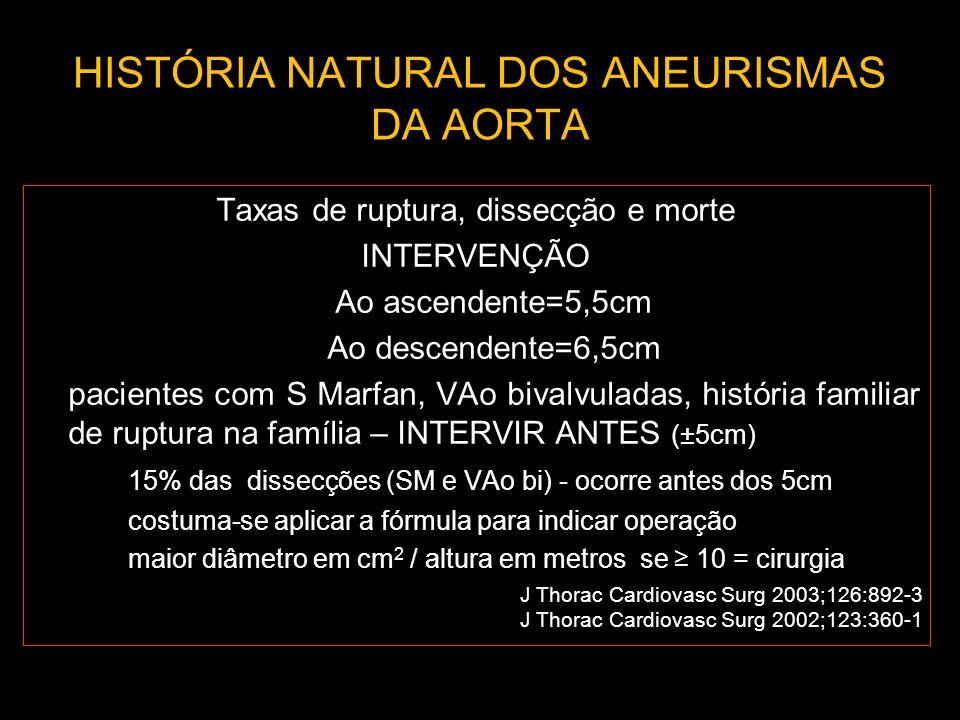 HISTÓRIA NATURAL DOS ANEURISMAS DA AORTA Taxas de ruptura, dissecção e morte INTERVENÇÃO Ao ascendente=5,5cm Ao descendente=6,5cm pacientes com S Marf