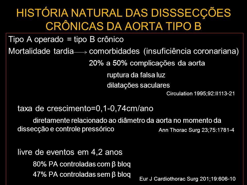 HISTÓRIA NATURAL DAS DISSSECÇÕES CRÔNICAS DA AORTA TIPO B Tipo A operado = tipo B crônico Mortalidade tardia comorbidades (insuficiência coronariana)