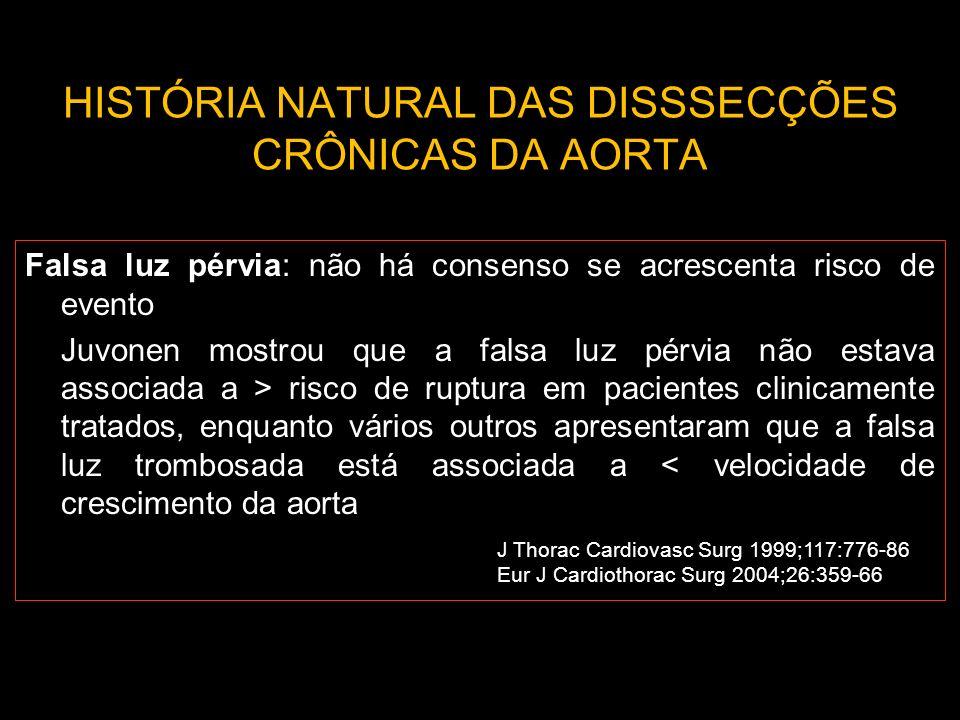 HISTÓRIA NATURAL DAS DISSSECÇÕES CRÔNICAS DA AORTA Falsa luz pérvia: não há consenso se acrescenta risco de evento Juvonen mostrou que a falsa luz pér