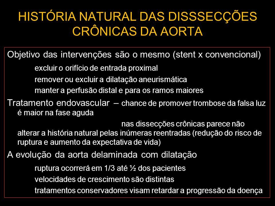 HISTÓRIA NATURAL DAS DISSSECÇÕES CRÔNICAS DA AORTA Objetivo das intervenções são o mesmo (stent x convencional) excluir o orifício de entrada proximal