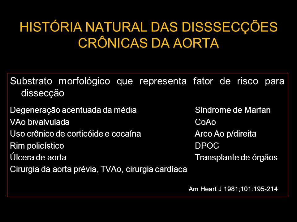 HISTÓRIA NATURAL DAS DISSSECÇÕES CRÔNICAS DA AORTA Substrato morfológico que representa fator de risco para dissecção Degeneração acentuada da média S