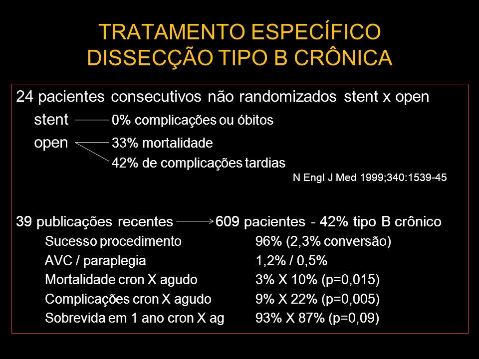 TRATAMENTO ESPECÍFICO DISSECÇÃO TIPO B CRÔNICA 24 pacientes consecutivos não randomizados stent x open stent 0% complicações ou óbitos open 33% mortal
