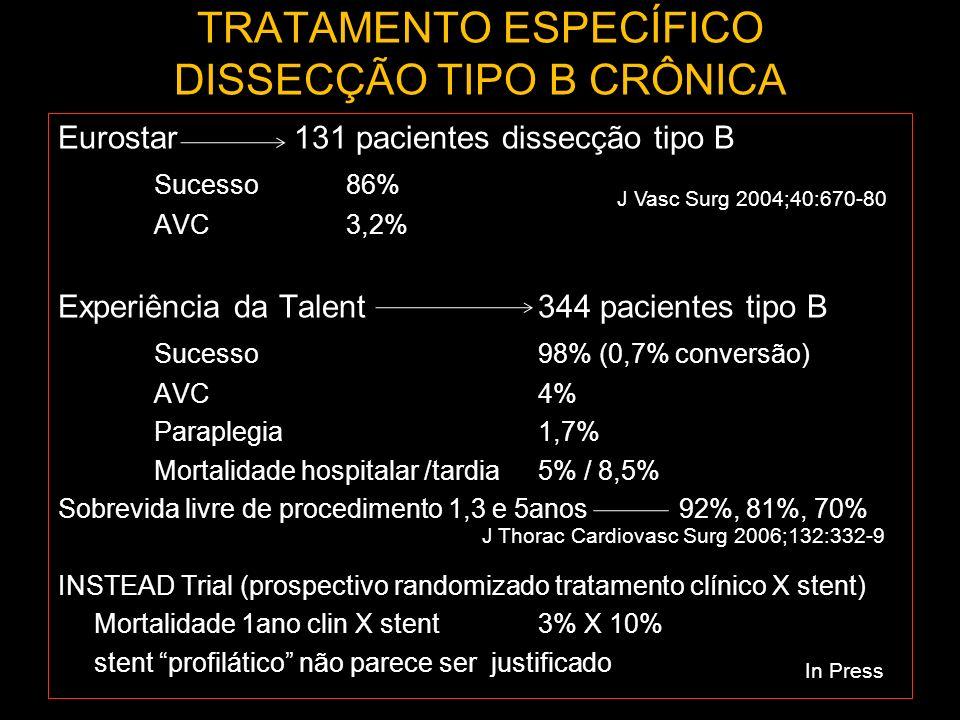 TRATAMENTO ESPECÍFICO DISSECÇÃO TIPO B CRÔNICA Eurostar 131 pacientes dissecção tipo B Sucesso 86% AVC3,2% Experiência da Talent344 pacientes tipo B S