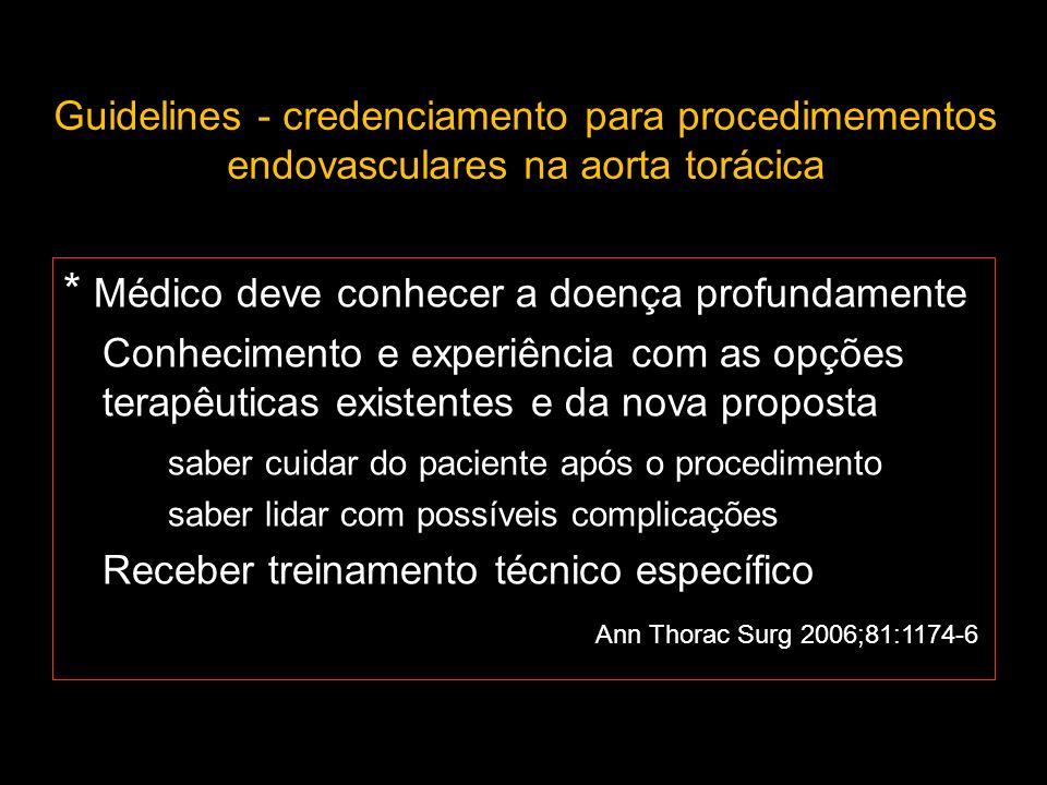 Guidelines - credenciamento para procedimementos endovasculares na aorta torácica * Médico deve conhecer a doença profundamente Conhecimento e experiê