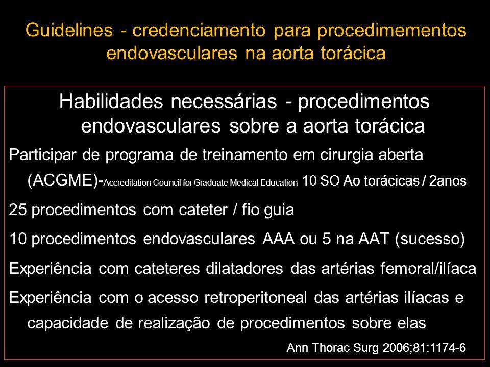 Guidelines - credenciamento para procedimementos endovasculares na aorta torácica Habilidades necessárias - procedimentos endovasculares sobre a aorta