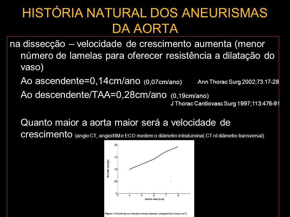 HISTÓRIA NATURAL DOS ANEURISMAS DA AORTA na dissecção – velocidade de crescimento aumenta (menor número de lamelas para oferecer resistência a dilataç