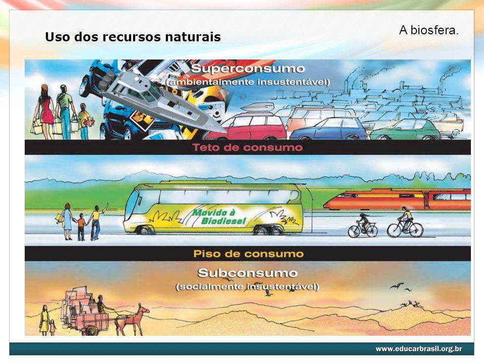 Uso dos recursos naturais A biosfera.