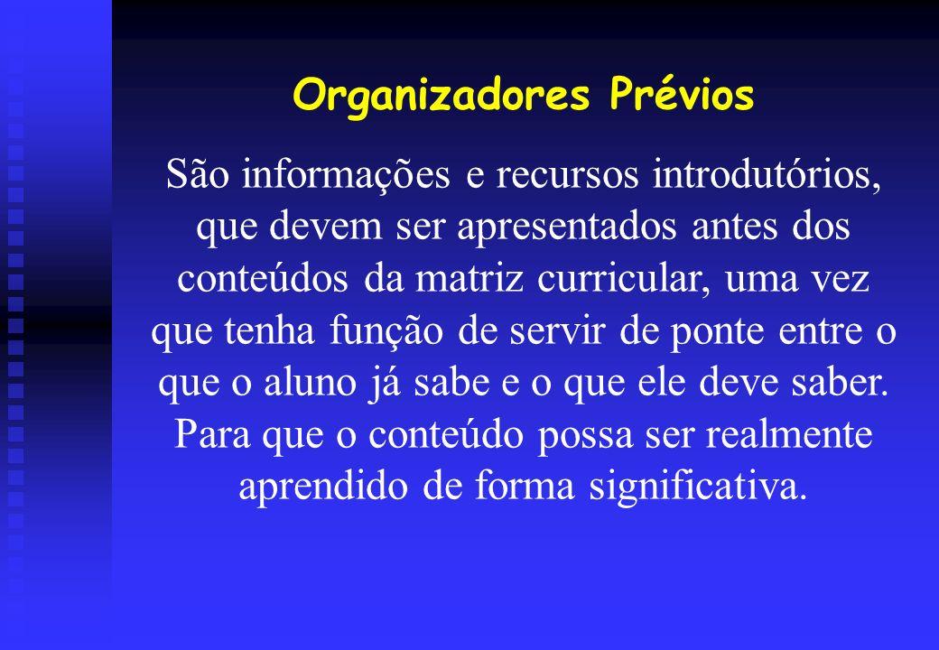 Organizadores Prévios São informações e recursos introdutórios, que devem ser apresentados antes dos conteúdos da matriz curricular, uma vez que tenha