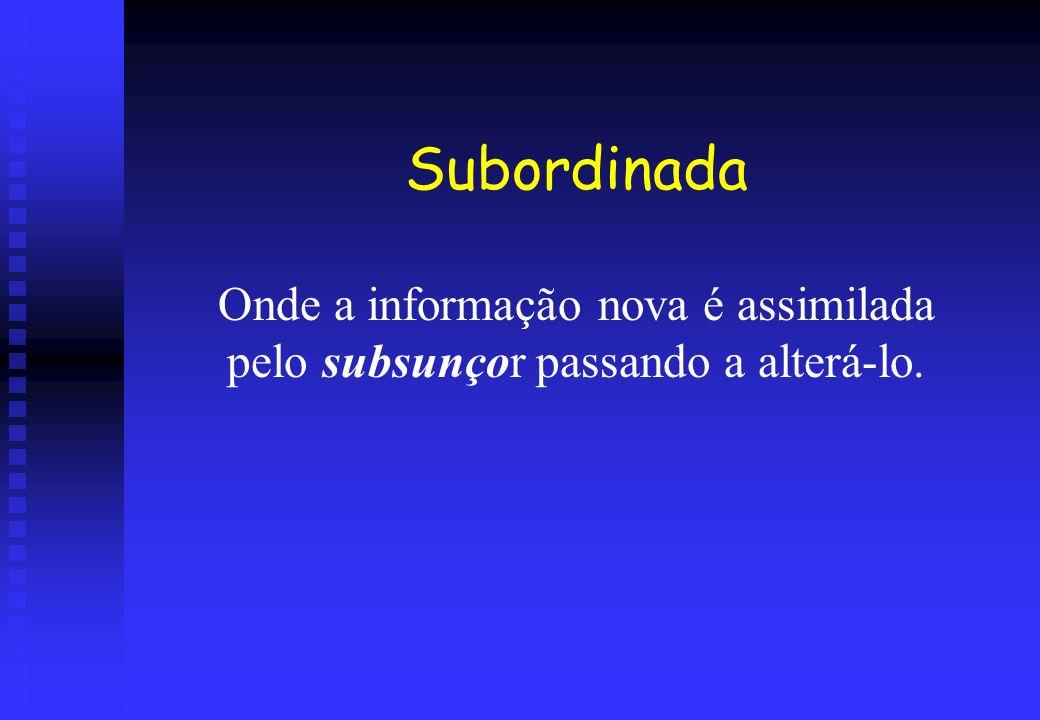 Subordinada Onde a informação nova é assimilada pelo subsunçor passando a alterá-lo.