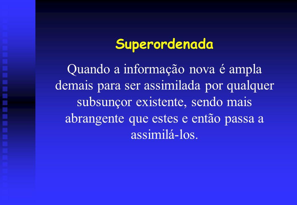 Superordenada Quando a informação nova é ampla demais para ser assimilada por qualquer subsunçor existente, sendo mais abrangente que estes e então pa