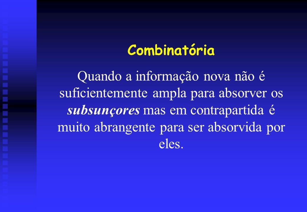Combinatória Quando a informação nova não é suficientemente ampla para absorver os subsunçores mas em contrapartida é muito abrangente para ser absorv