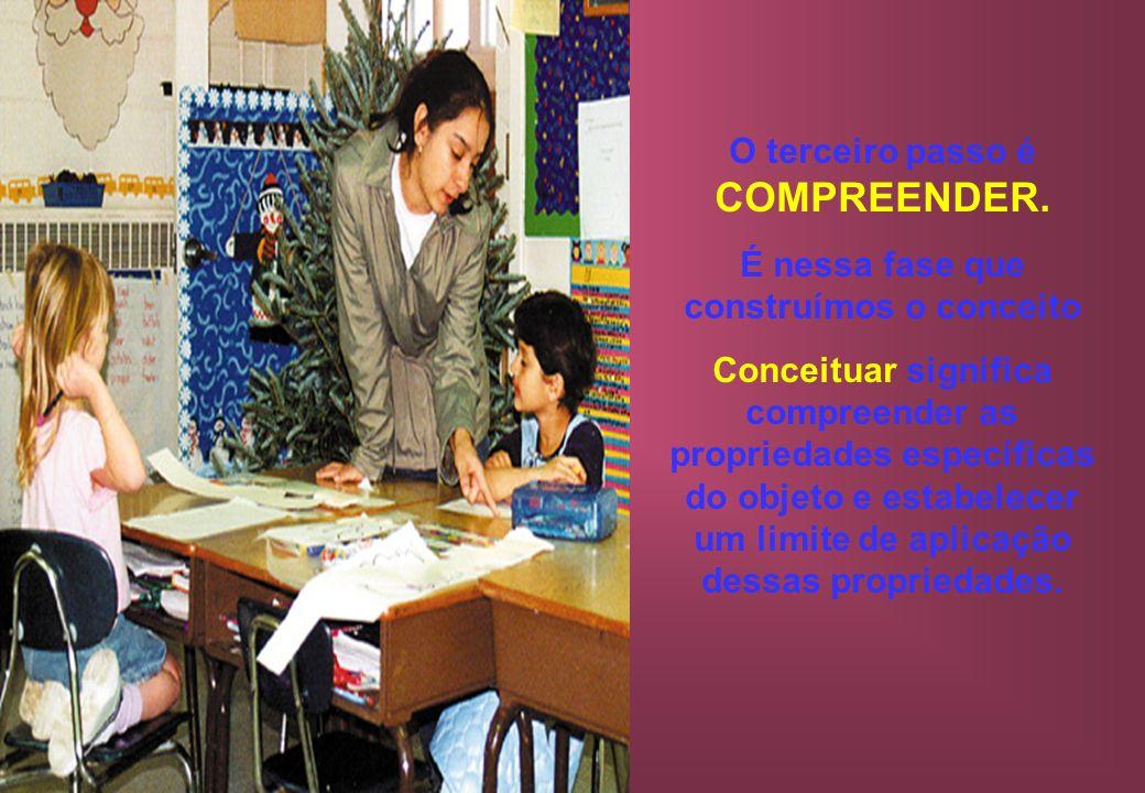 O terceiro passo é COMPREENDER. É nessa fase que construímos o conceito Conceituar significa compreender as propriedades específicas do objeto e estab