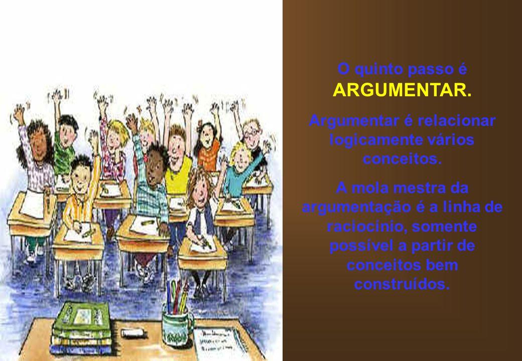 O quinto passo é ARGUMENTAR. Argumentar é relacionar logicamente vários conceitos. A mola mestra da argumentação é a linha de raciocínio, somente poss