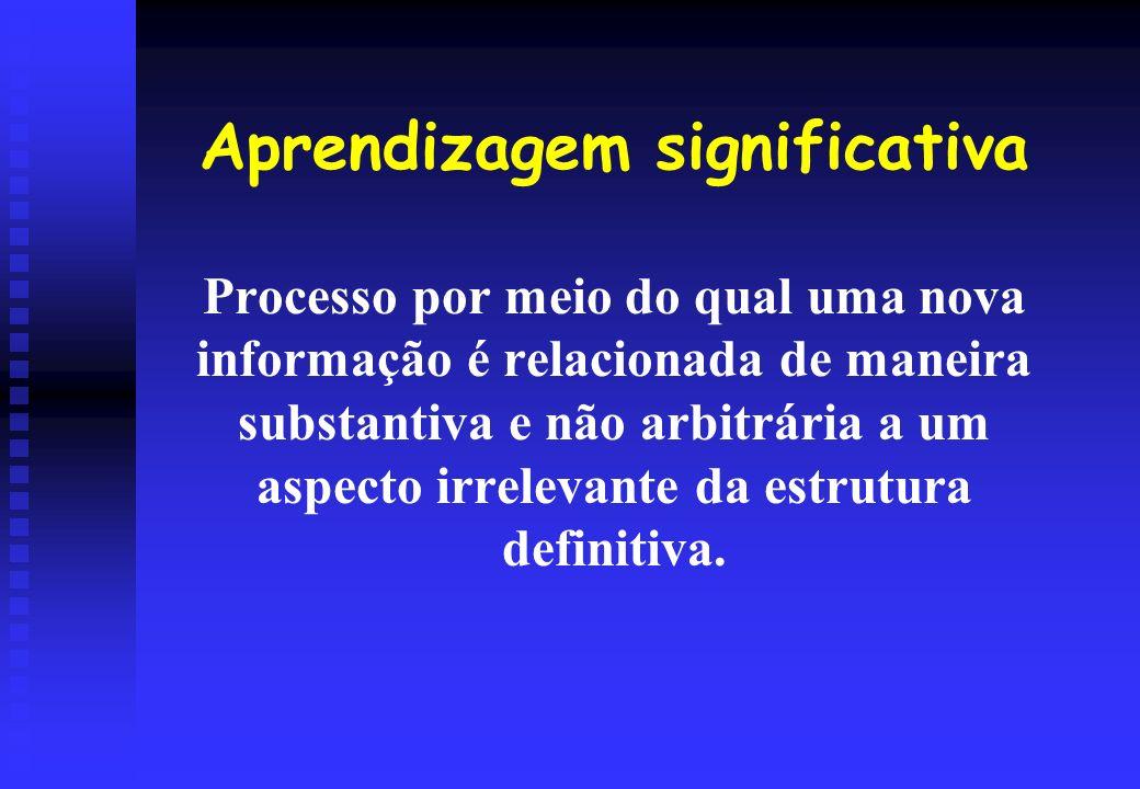 Aprendizagem significativa Processo por meio do qual uma nova informação é relacionada de maneira substantiva e não arbitrária a um aspecto irrelevant