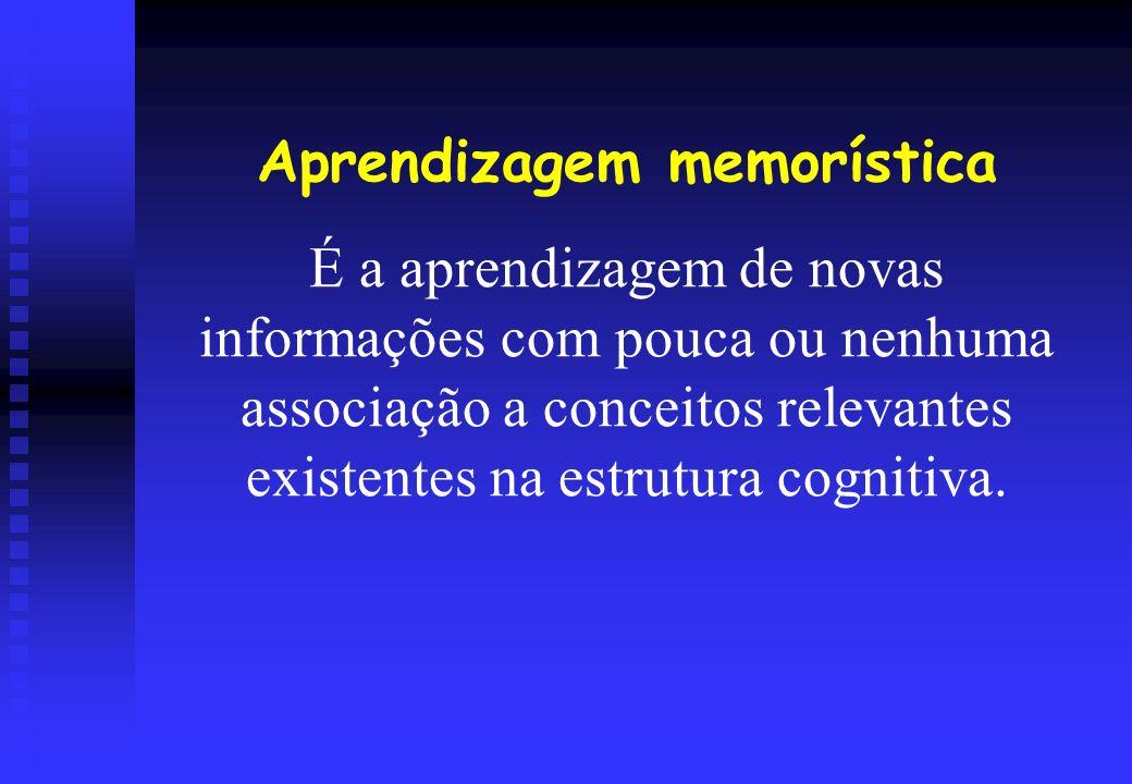 Aprendizagem memorística É a aprendizagem de novas informações com pouca ou nenhuma associação a conceitos relevantes existentes na estrutura cognitiv
