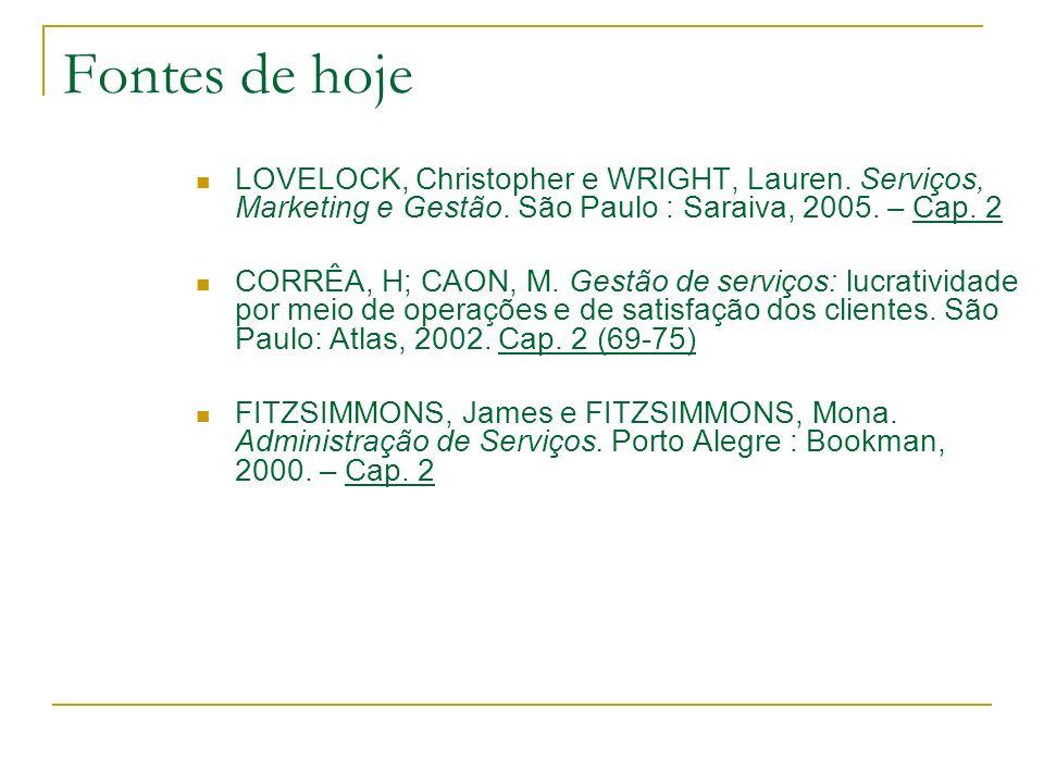 Fontes de hoje LOVELOCK, Christopher e WRIGHT, Lauren. Serviços, Marketing e Gestão. São Paulo : Saraiva, 2005. – Cap. 2 CORRÊA, H; CAON, M. Gestão de