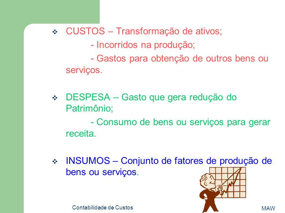 MAW Contabilidade de Custos CUSTOS – Transformação de ativos; - Incorridos na produção; - Gastos para obtenção de outros bens ou serviços.