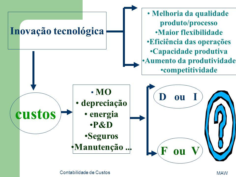 MAW Contabilidade de Custos Inovação tecnológica Melhoria da qualidade produto/processo Maior flexibilidade Eficiência das operações Capacidade produtiva Aumento da produtividade competitividade custos MO depreciação energia P&D Seguros Manutenção...