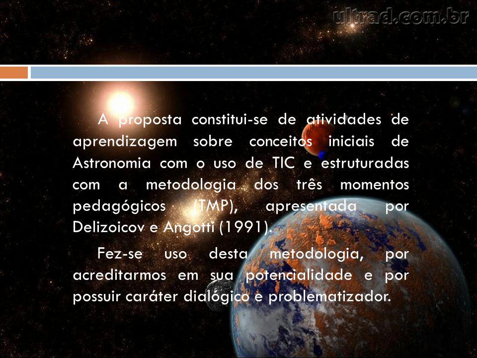 A proposta constitui-se de atividades de aprendizagem sobre conceitos iniciais de Astronomia com o uso de TIC e estruturadas com a metodologia dos trê