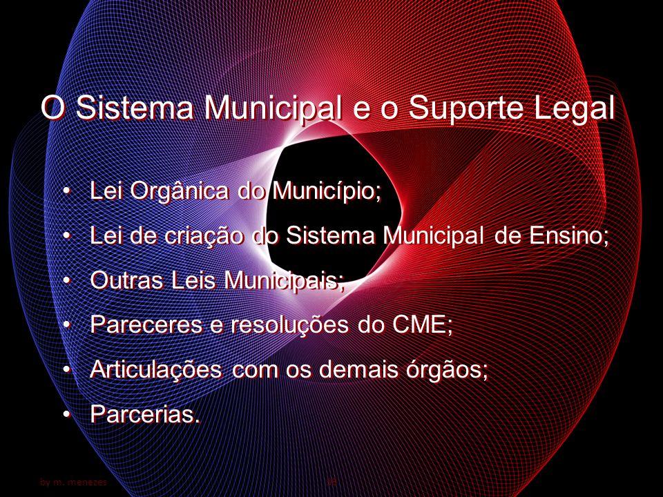 by m. menezes38 O Sistema Municipal e o Suporte Legal Lei Orgânica do Município; Lei de criação do Sistema Municipal de Ensino; Outras Leis Municipais