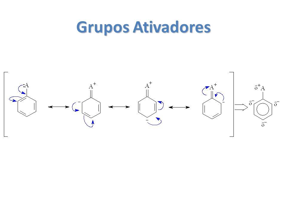Grupos Ativadores