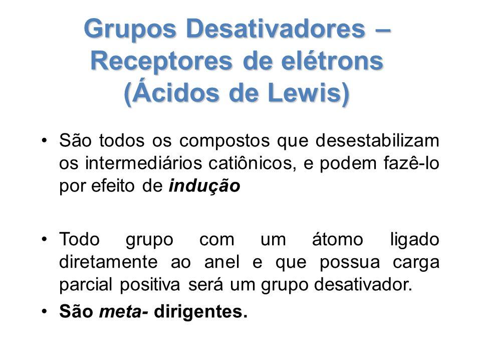 Grupos Desativadores – Receptores de elétrons (Ácidos de Lewis) São todos os compostos que desestabilizam os intermediários catiônicos, e podem fazê-l