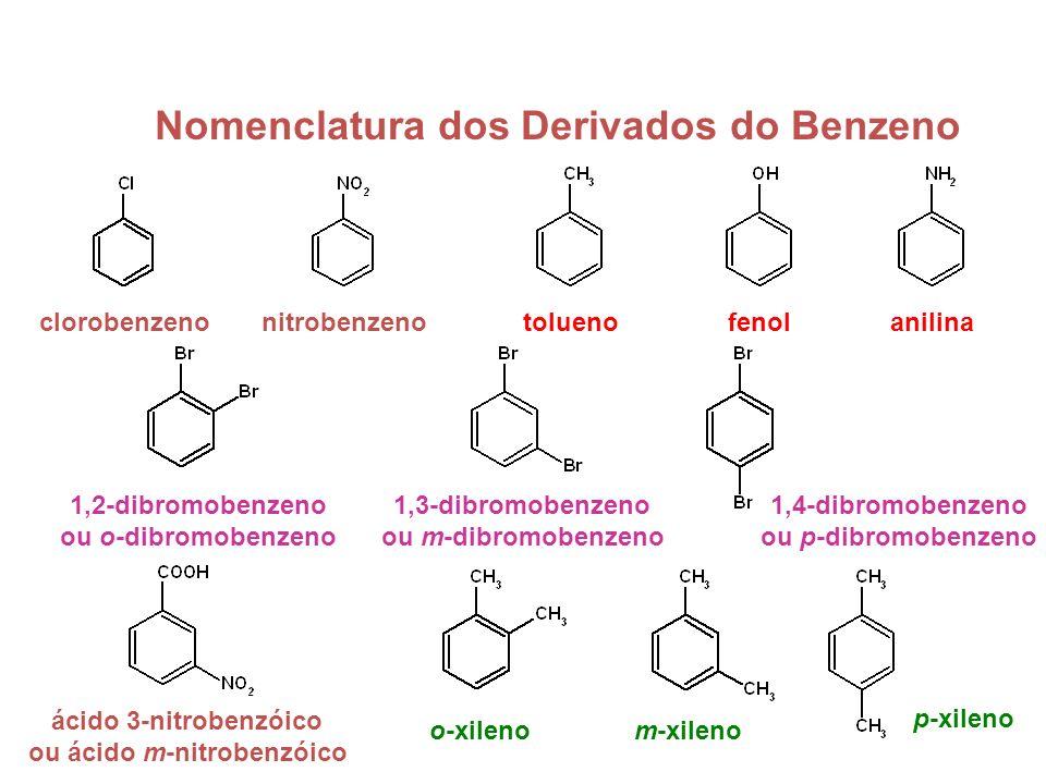 Nomenclatura dos Derivados do Benzeno clorobenzenonitrobenzeno toluenofenolanilina 1,2-dibromobenzeno ou o-dibromobenzeno 1,3-dibromobenzeno ou m-dibr