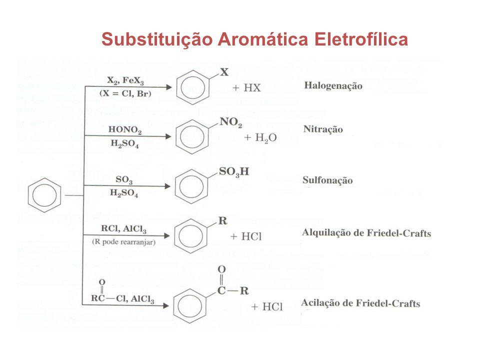 Substituição Aromática Eletrofílica
