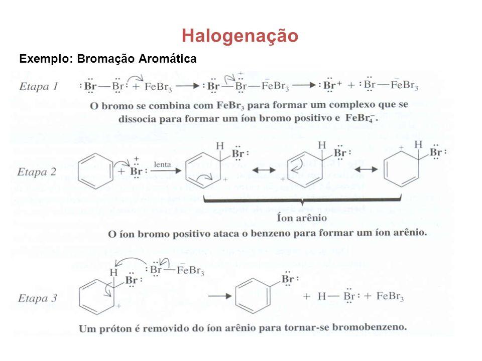Halogenação Exemplo: Bromação Aromática