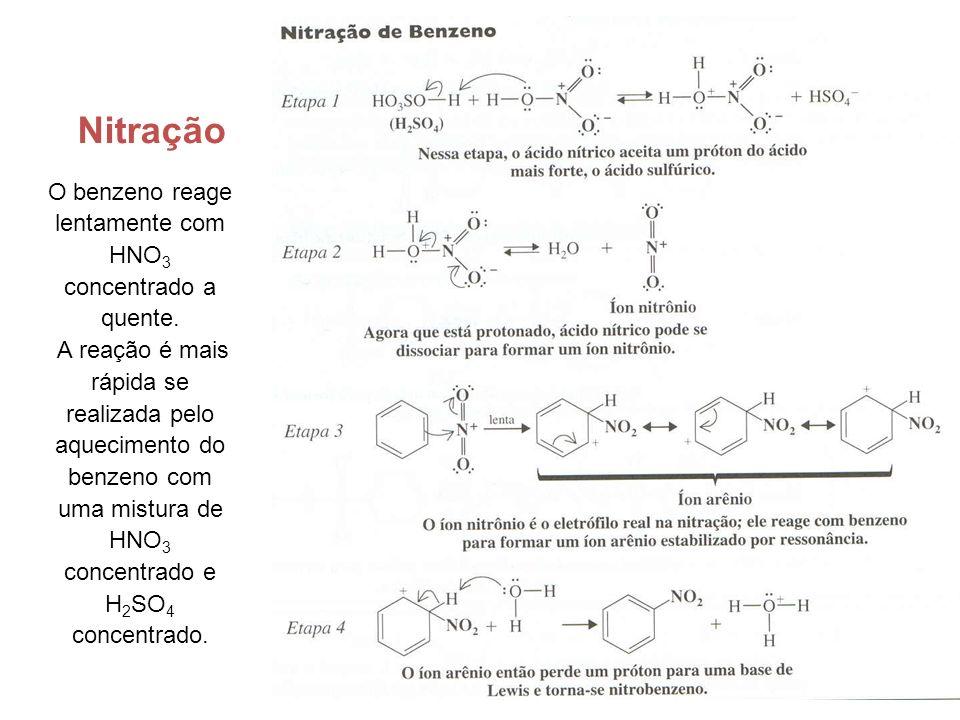 Nitração O benzeno reage lentamente com HNO 3 concentrado a quente. A reação é mais rápida se realizada pelo aquecimento do benzeno com uma mistura de