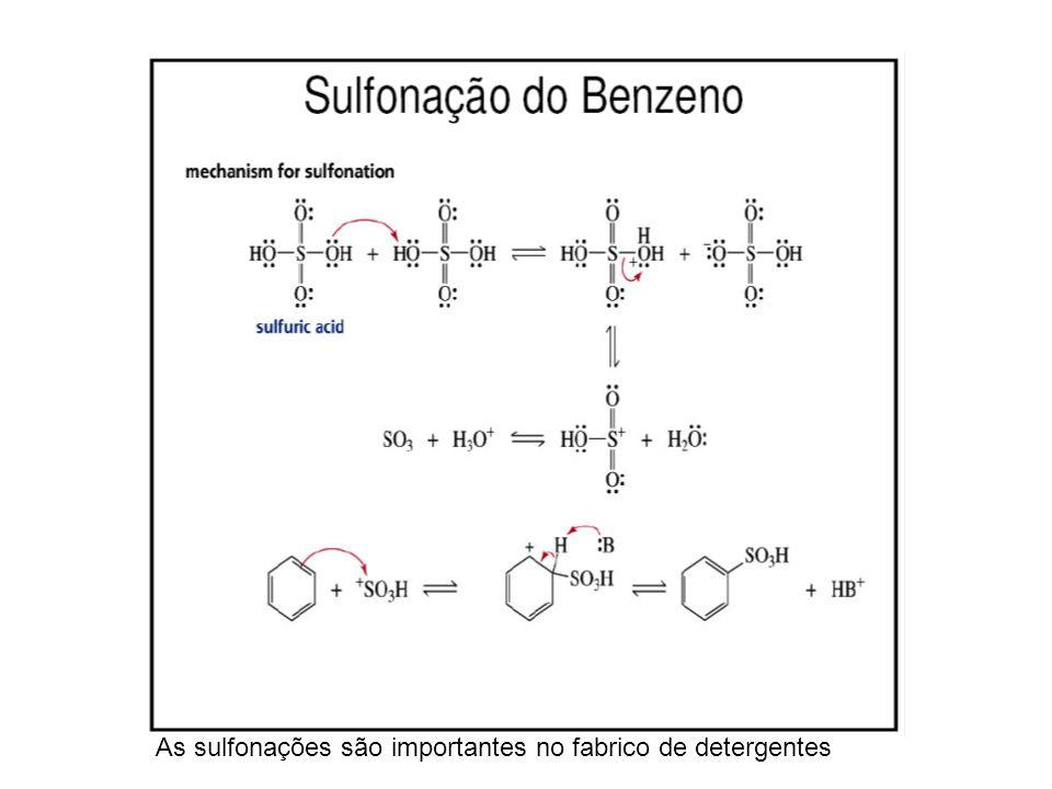 As sulfonações são importantes no fabrico de detergentes