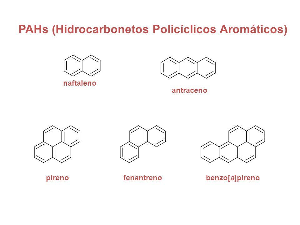 naftaleno antraceno pirenofenantreno benzo[a]pireno PAHs (Hidrocarbonetos Policíclicos Aromáticos)