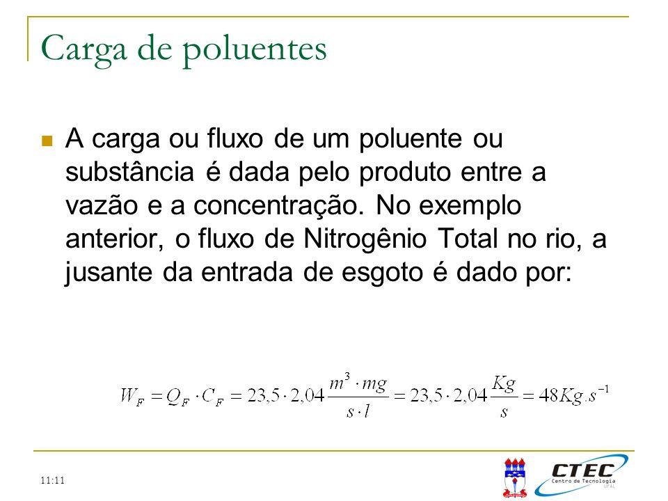 11:11 Carga de poluentes A carga ou fluxo de um poluente ou substância é dada pelo produto entre a vazão e a concentração. No exemplo anterior, o flux