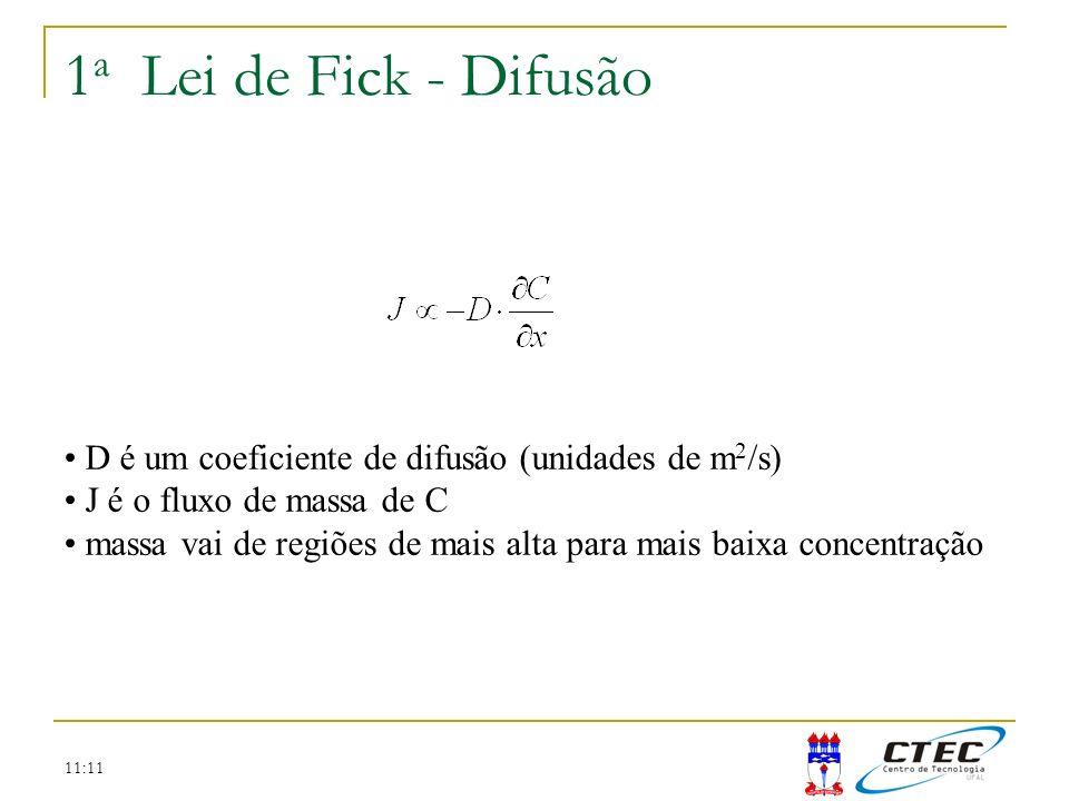 11:11 1 a Lei de Fick - Difusão D é um coeficiente de difusão (unidades de m 2 /s) J é o fluxo de massa de C massa vai de regiões de mais alta para ma