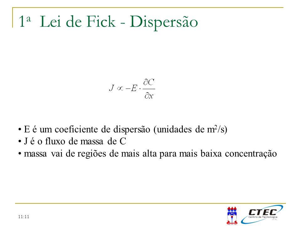 11:11 1 a Lei de Fick - Dispersão E é um coeficiente de dispersão (unidades de m 2 /s) J é o fluxo de massa de C massa vai de regiões de mais alta par