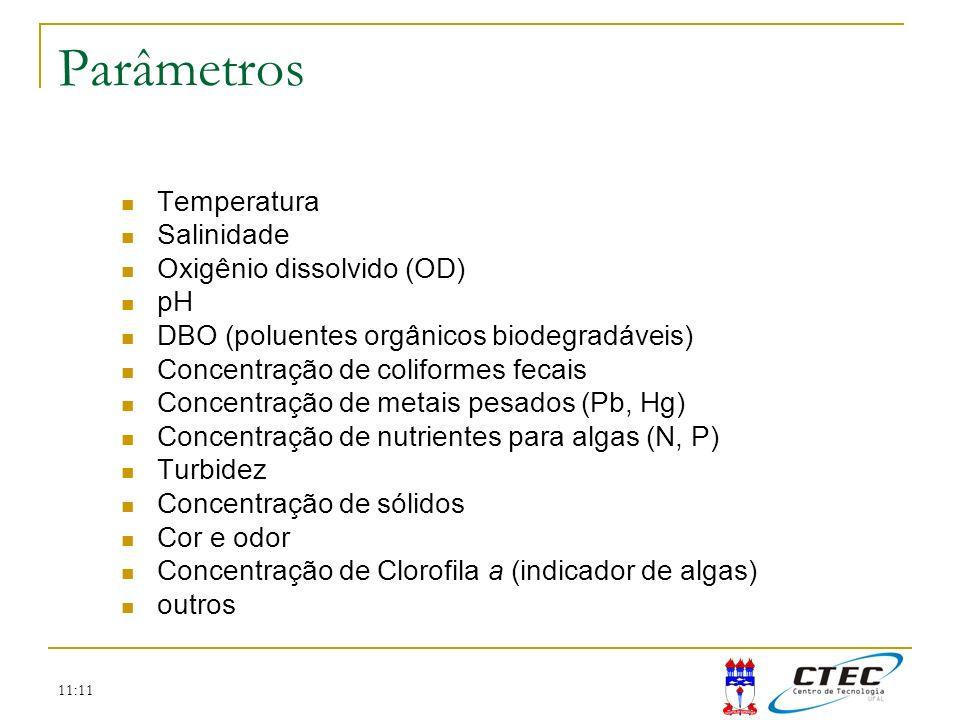 11:11 Parâmetros Temperatura Salinidade Oxigênio dissolvido (OD) pH DBO (poluentes orgânicos biodegradáveis) Concentração de coliformes fecais Concent