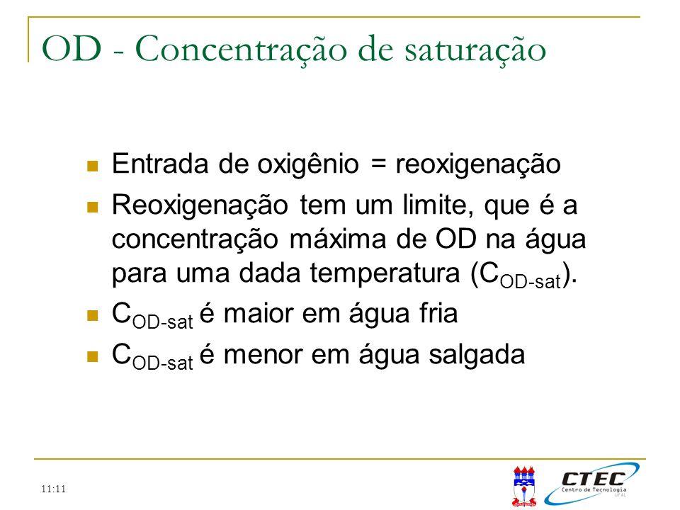 11:11 OD - Concentração de saturação Entrada de oxigênio = reoxigenação Reoxigenação tem um limite, que é a concentração máxima de OD na água para uma