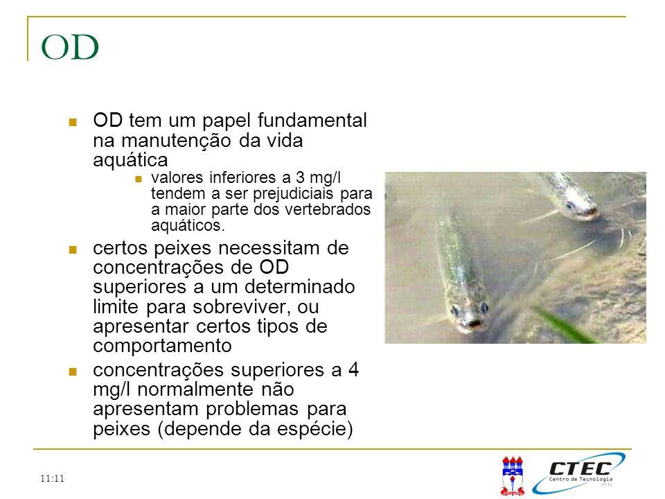 11:11 OD OD tem um papel fundamental na manutenção da vida aquática valores inferiores a 3 mg/l tendem a ser prejudiciais para a maior parte dos verte