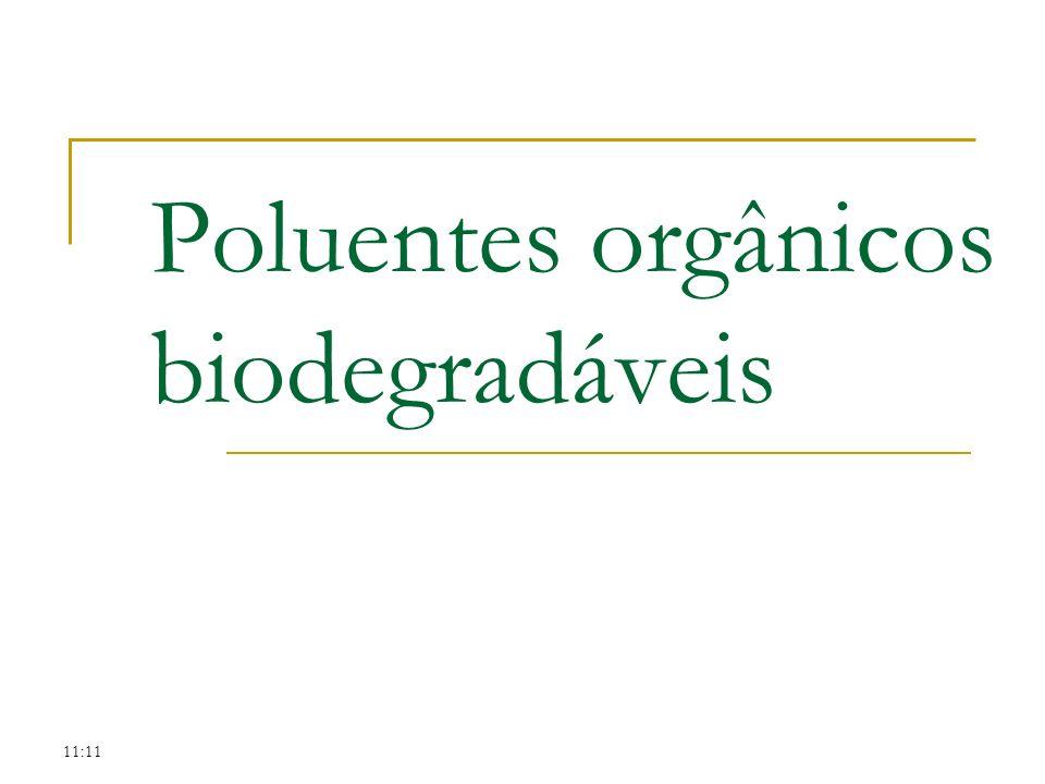 11:11 Poluentes orgânicos biodegradáveis