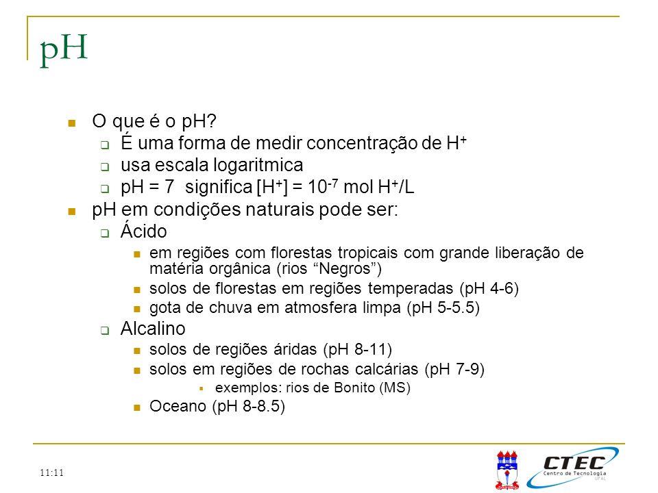 11:11 pH O que é o pH? É uma forma de medir concentração de H + usa escala logaritmica pH = 7 significa [H + ] = 10 -7 mol H + /L pH em condições natu