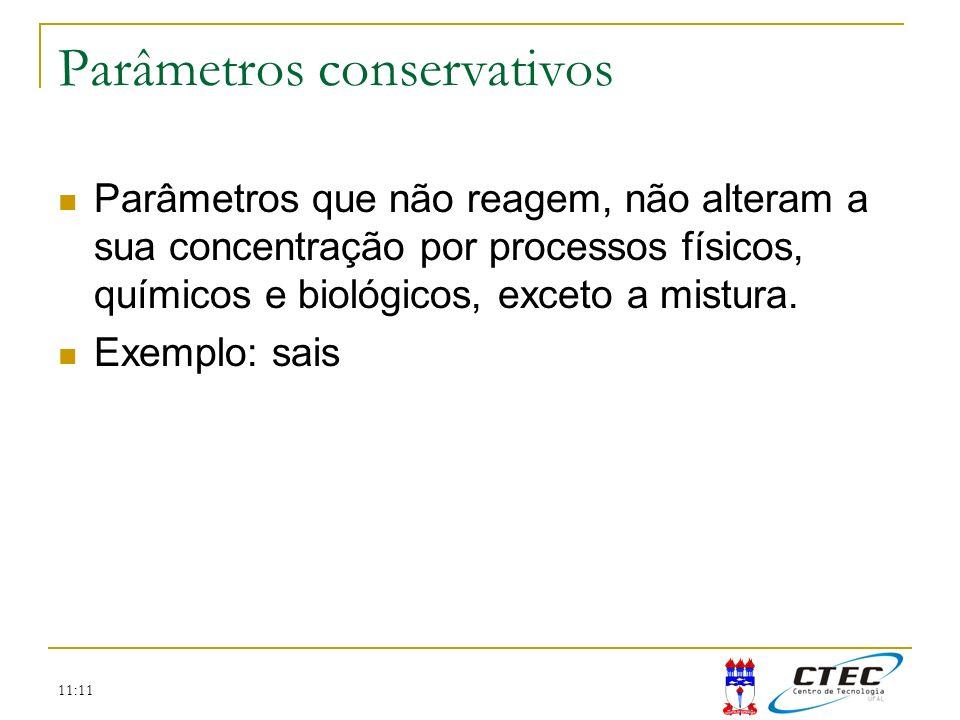 11:11 Parâmetros conservativos Parâmetros que não reagem, não alteram a sua concentração por processos físicos, químicos e biológicos, exceto a mistur